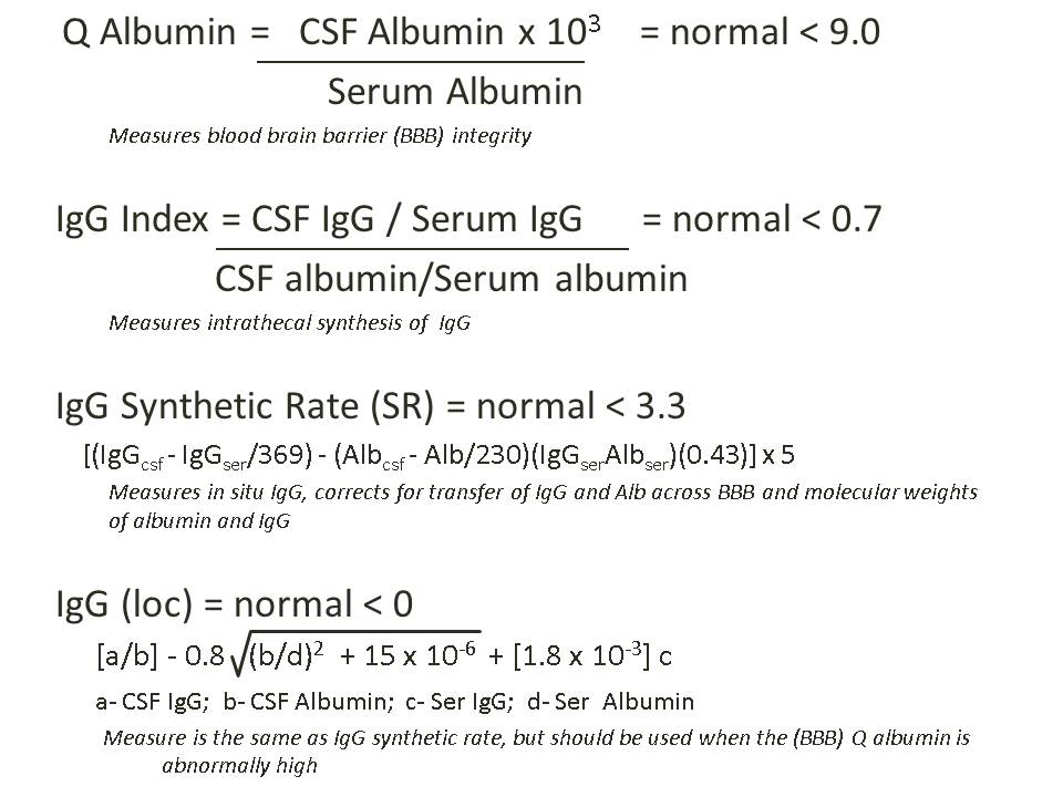 CSFtests